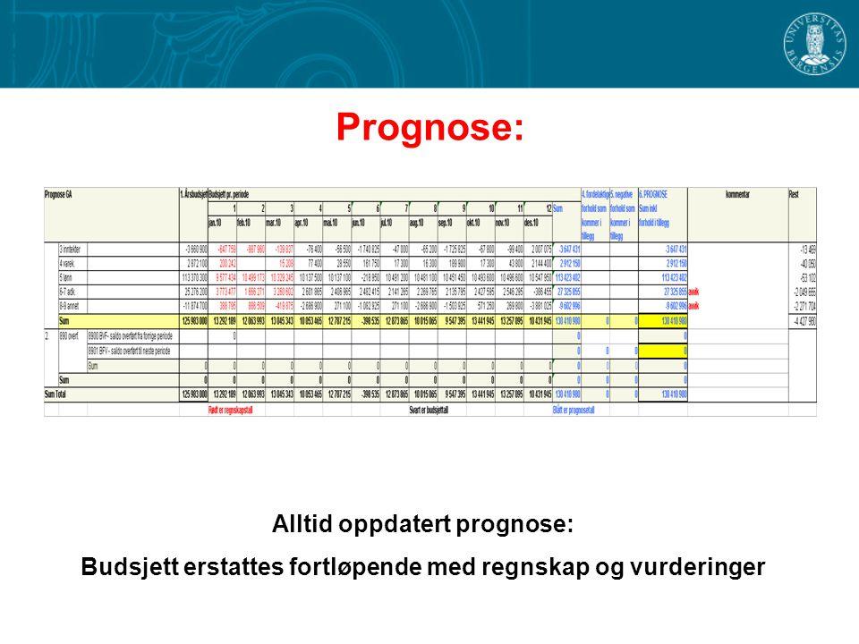 Prognose: Alltid oppdatert prognose: Budsjett erstattes fortløpende med regnskap og vurderinger