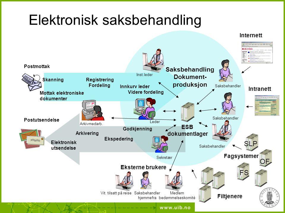 FS OF SLP Filtjenere Arkivmedarb.