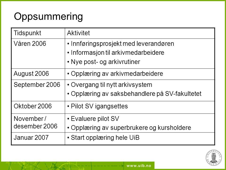 Oppsummering TidspunktAktivitet Våren 2006 Innføringsprosjekt med leverandøren Informasjon til arkivmedarbeidere Nye post- og arkivrutiner August 2006