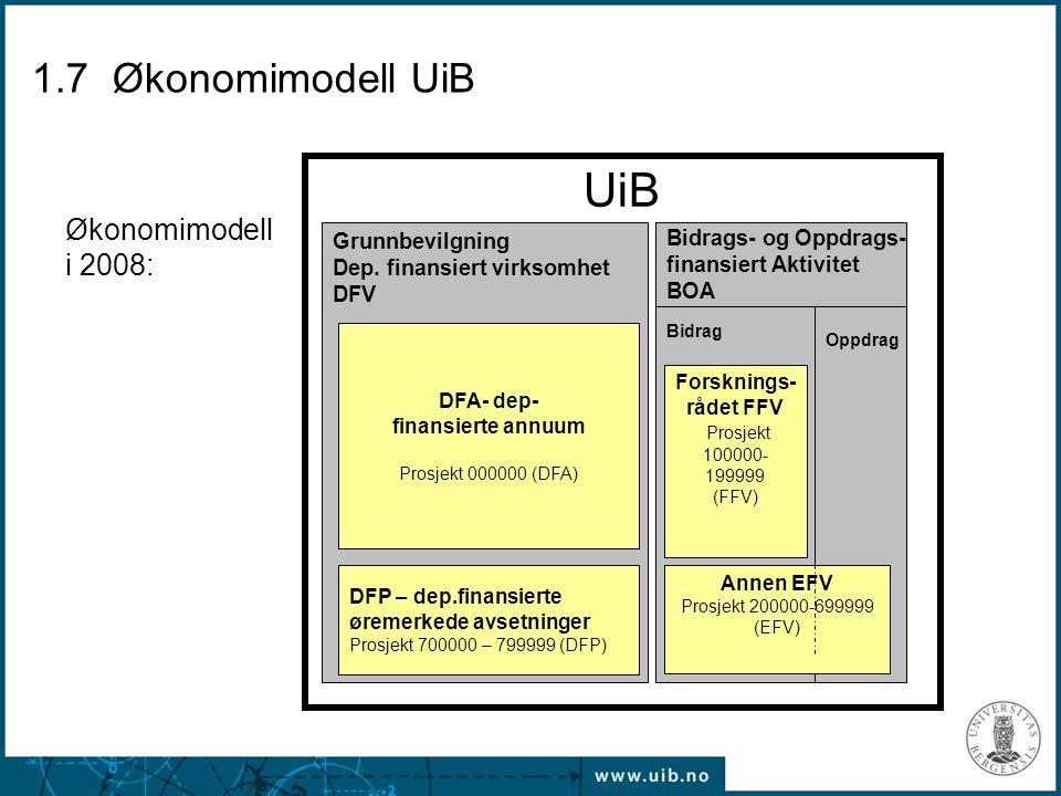 UiB BFV-Bevilgn.fin.virksomhet DFA- dep- finansierte annuum Prosjekt 000000 (DFA) DFP – dep.finansierte øremerkede avsetninger Prosjekt 700000 – 79999