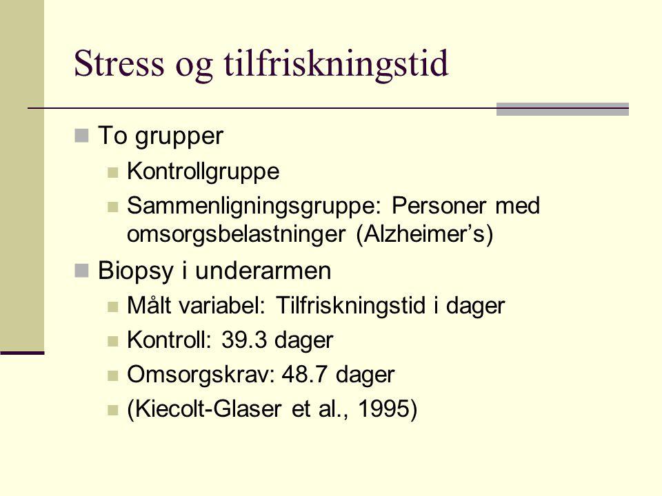 Stress og tilfriskningstid To grupper Kontrollgruppe Sammenligningsgruppe: Personer med omsorgsbelastninger (Alzheimer's) Biopsy i underarmen Målt var