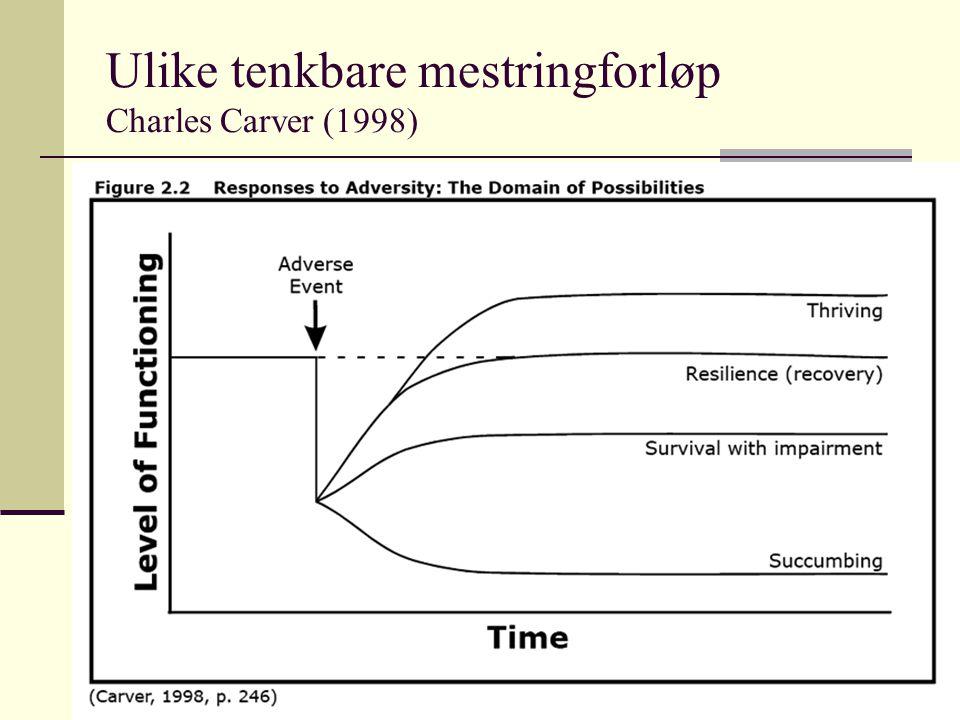 Ulike tenkbare mestringforløp Charles Carver (1998)