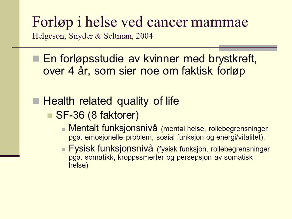 Forløp i helse ved cancer mammae Helgeson, Snyder & Seltman, 2004 En forløpsstudie av kvinner med brystkreft, over 4 år, som sier noe om faktisk forløp Health related quality of life SF-36 (8 faktorer) Mentalt funksjonsnivå (mental helse, rollebegrensninger pga.