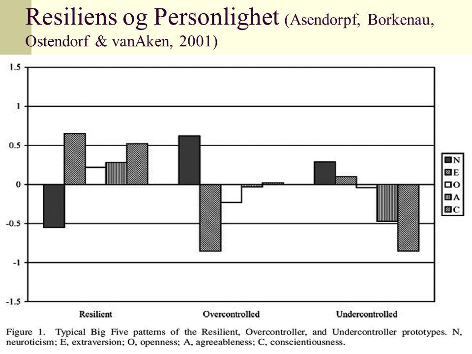 Resiliens og Personlighet (Asendorpf, Borkenau, Ostendorf & vanAken, 2001)