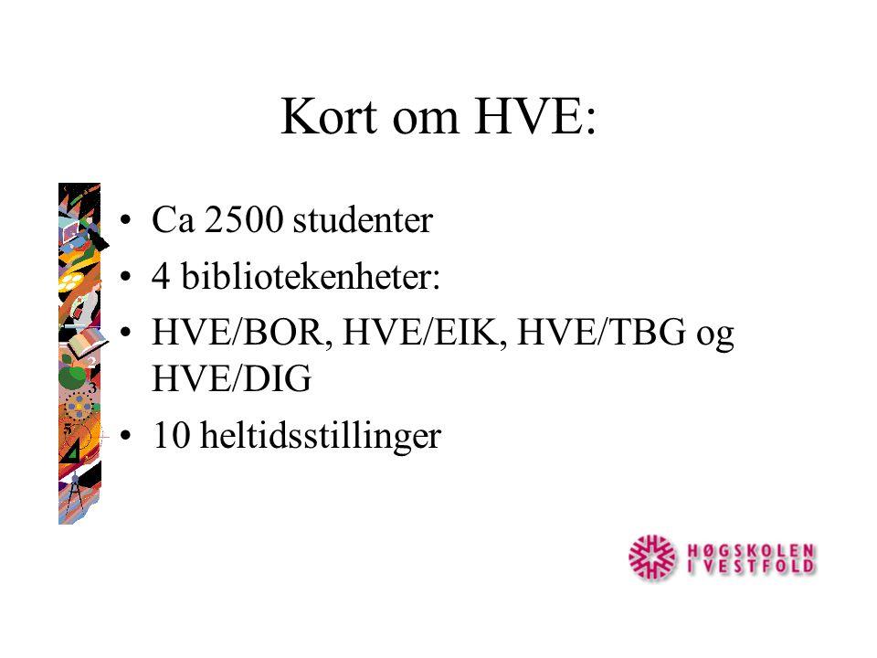 Kort om HVE: Ca 2500 studenter 4 bibliotekenheter: HVE/BOR, HVE/EIK, HVE/TBG og HVE/DIG 10 heltidsstillinger