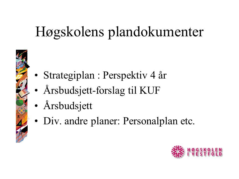 Høgskolens plandokumenter Strategiplan : Perspektiv 4 år Årsbudsjett-forslag til KUF Årsbudsjett Div. andre planer: Personalplan etc.
