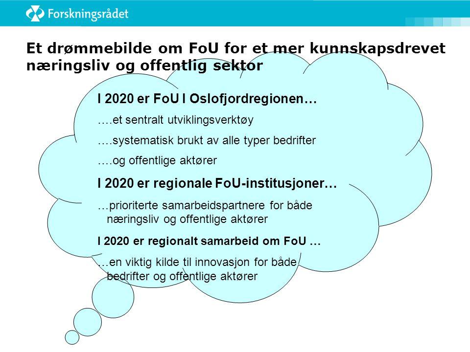 I 2020 er FoU I Oslofjordregionen… ….et sentralt utviklingsverktøy ….systematisk brukt av alle typer bedrifter ….og offentlige aktører I 2020 er regionale FoU-institusjoner… …prioriterte samarbeidspartnere for både næringsliv og offentlige aktører I 2020 er regionalt samarbeid om FoU … …en viktig kilde til innovasjon for både bedrifter og offentlige aktører Et drømmebilde om FoU for et mer kunnskapsdrevet næringsliv og offentlig sektor