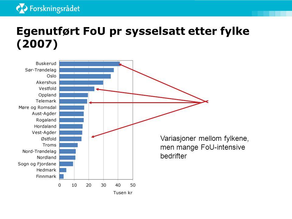 Egenutført FoU pr sysselsatt etter fylke (2007) Variasjoner mellom fylkene, men mange FoU-intensive bedrifter