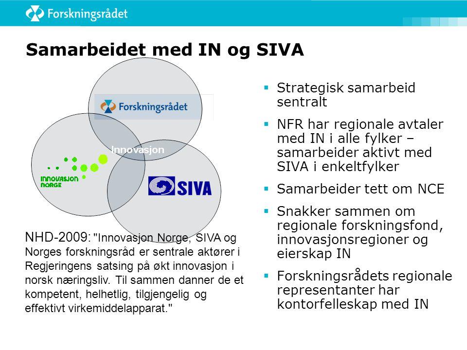 Samarbeidet med IN og SIVA  Strategisk samarbeid sentralt  NFR har regionale avtaler med IN i alle fylker – samarbeider aktivt med SIVA i enkeltfylker  Samarbeider tett om NCE  Snakker sammen om regionale forskningsfond, innovasjonsregioner og eierskap IN  Forskningsrådets regionale representanter har kontorfelleskap med IN NHD-2009: Innovasjon Norge, SIVA og Norges forskningsråd er sentrale aktører i Regjeringens satsing på økt innovasjon i norsk næringsliv.