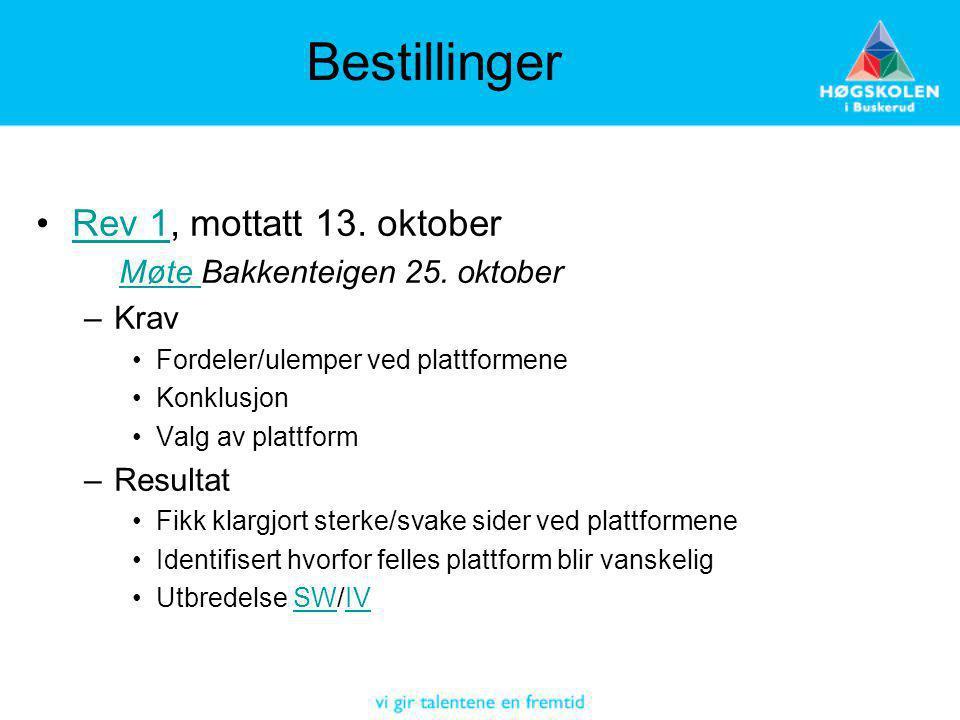 Bestillinger Rev 1, mottatt 13. oktoberRev 1 Møte Bakkenteigen 25. oktoberMøte –Krav Fordeler/ulemper ved plattformene Konklusjon Valg av plattform –R