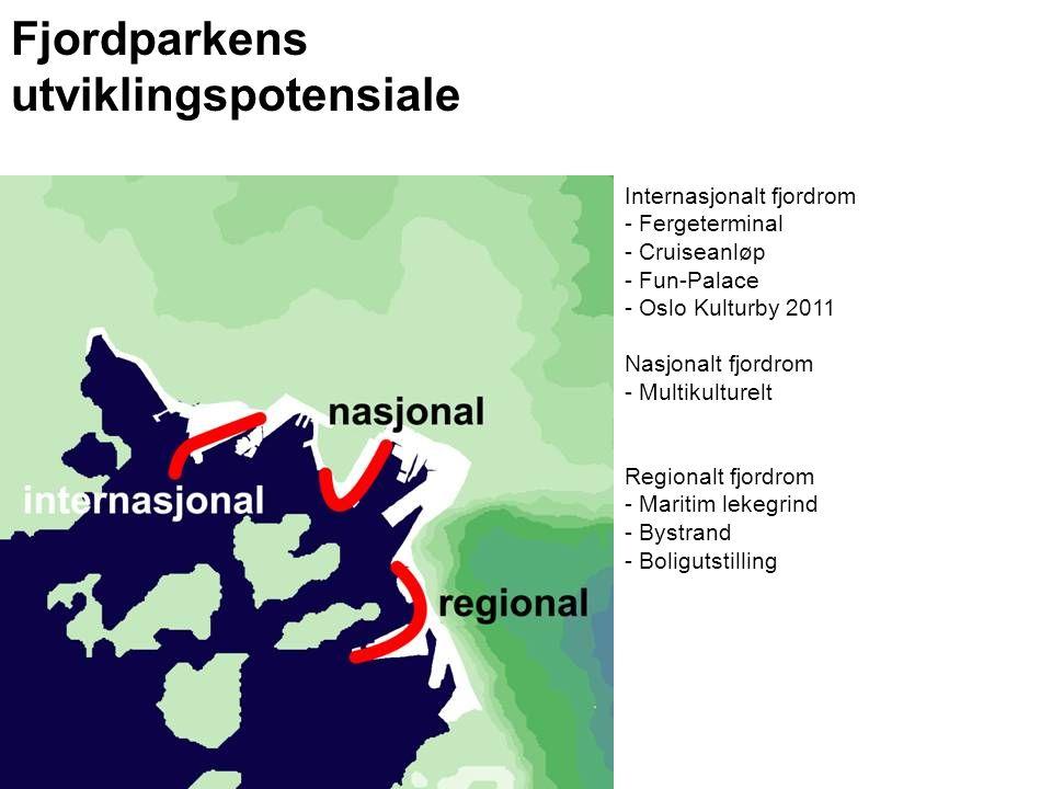 Fjordparkens utviklingspotensiale Internasjonalt fjordrom - Fergeterminal - Cruiseanløp - Fun-Palace - Oslo Kulturby 2011 Nasjonalt fjordrom - Multikulturelt Regionalt fjordrom - Maritim lekegrind - Bystrand - Boligutstilling