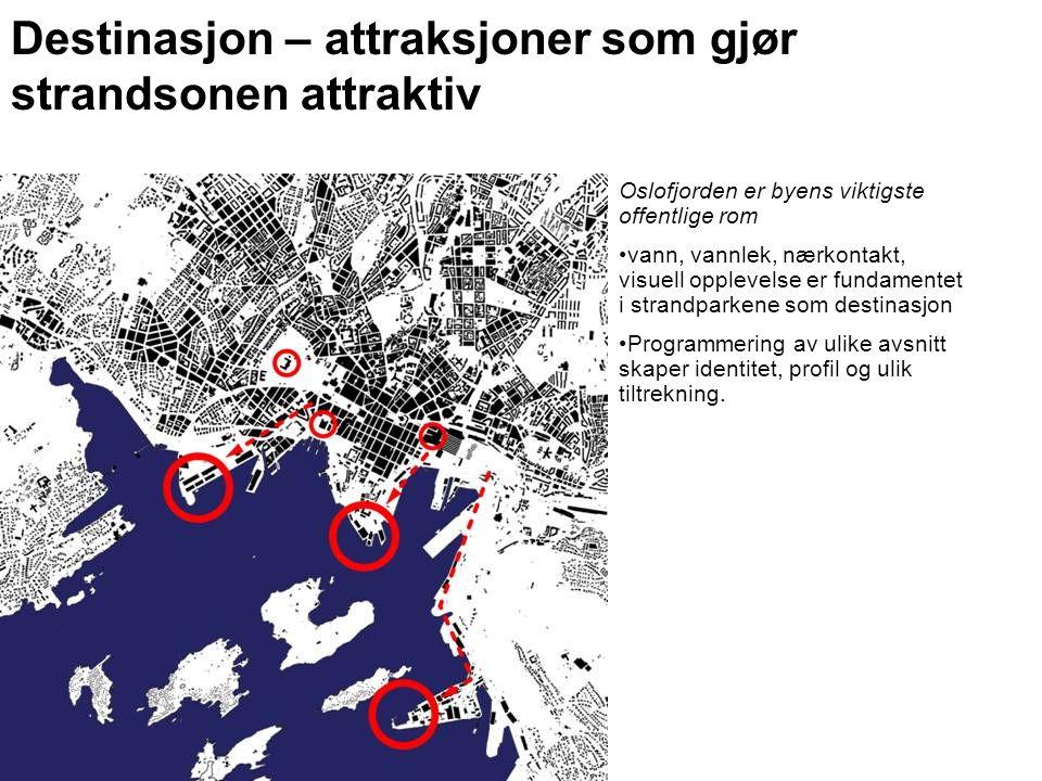 Destinasjon – attraksjoner som gjør strandsonen attraktiv Oslofjorden er byens viktigste offentlige rom vann, vannlek, nærkontakt, visuell opplevelse er fundamentet i strandparkene som destinasjon Programmering av ulike avsnitt skaper identitet, profil og ulik tiltrekning.