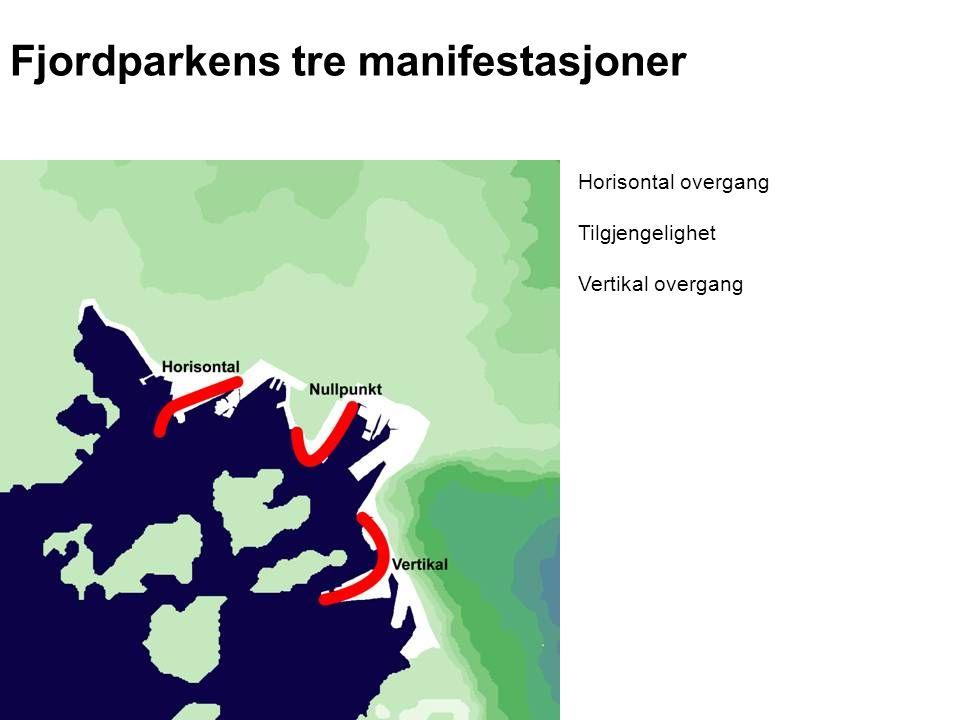 Fjordparkens tre manifestasjoner Horisontal overgang Tilgjengelighet Vertikal overgang