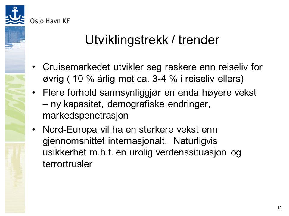 19 Oppsummering Oslo 2005 Over 100 ulike nasjoner + 28 % i antall pax, + 27 % i antall anløp Fordeling baltiske/norske cruise = 60/40 Gjennomsnitt pax per skip = 1283 pax Fra USA: 52.867= 28,4 % Fra Storbritannia:42.635= 22,9 % Fra Tyskland41.656= 22.3 % 2006: 169 skip anmeldt per 20.03.2006