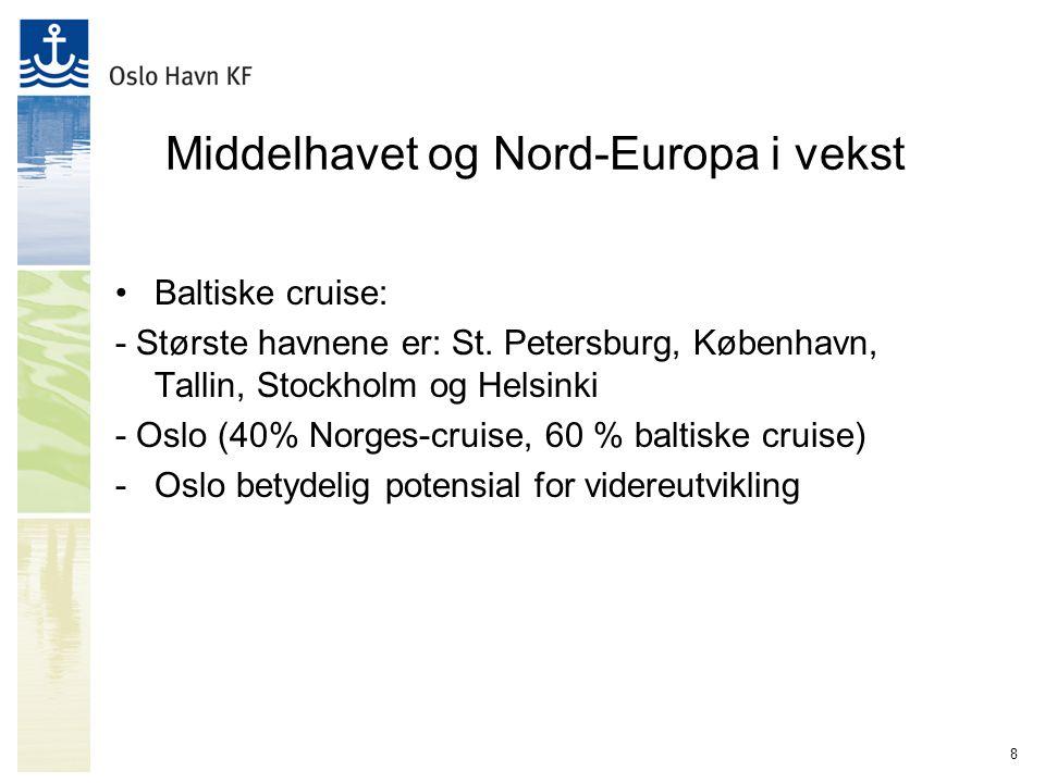 8 Middelhavet og Nord-Europa i vekst Baltiske cruise: - Største havnene er: St.