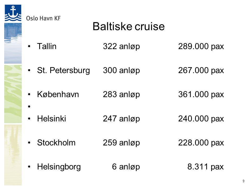 9 Baltiske cruise Tallin322 anløp289.000 pax St. Petersburg 300 anløp267.000 pax København283 anløp361.000 pax Helsinki247 anløp240.000 pax Stockholm2