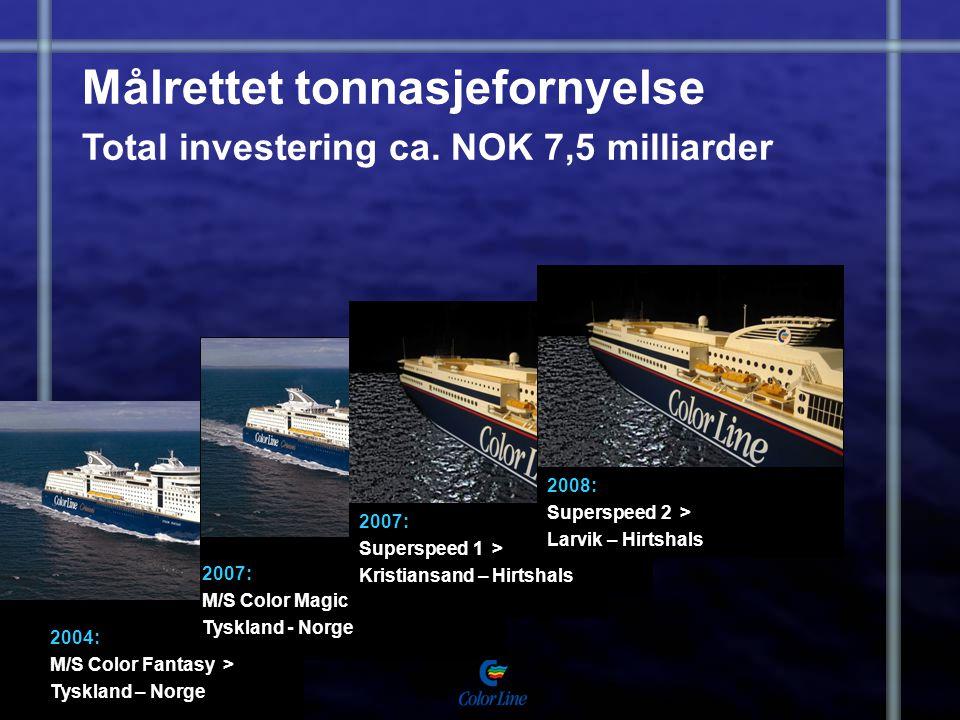 Målrettet tonnasjefornyelse Total investering ca. NOK 7,5 milliarder 2004: M/S Color Fantasy > Tyskland – Norge 2007: M/S Color Magic > Tyskland - Nor