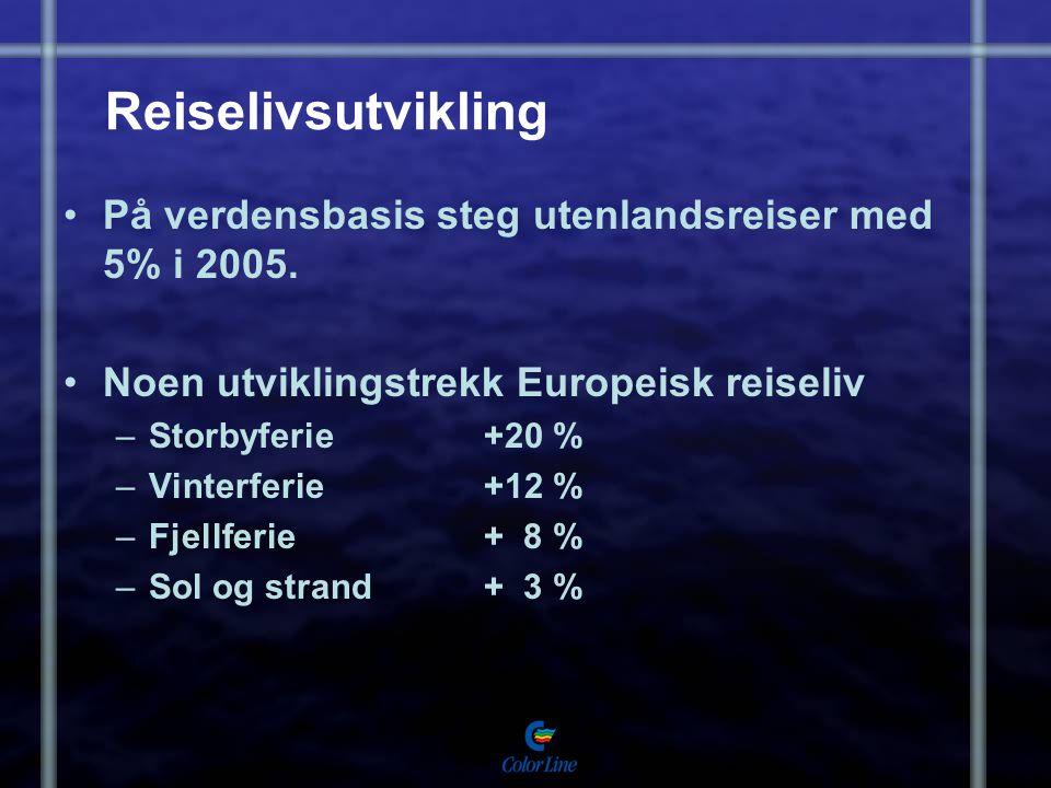 Reiselivsutvikling På verdensbasis steg utenlandsreiser med 5% i 2005. Noen utviklingstrekk Europeisk reiseliv –Storbyferie+20 % –Vinterferie+12 % –Fj