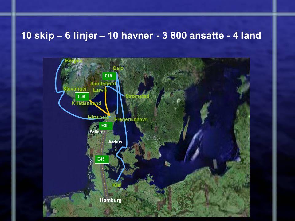 Oslo Sandefjord Strömstad Kiel Bergen Kristiansand Hirtshals Frederikshavn Stavanger Hamburg E39 Larvik 10 skip – 6 linjer – 10 havner - 3 800 ansatte - 4 land Aarhus Aalborg E39 E18 E45