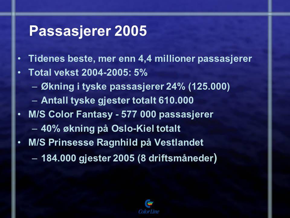 Passasjerer 2005 Tidenes beste, mer enn 4,4 millioner passasjerer Total vekst 2004-2005: 5% –Økning i tyske passasjerer 24% (125.000) –Antall tyske gj
