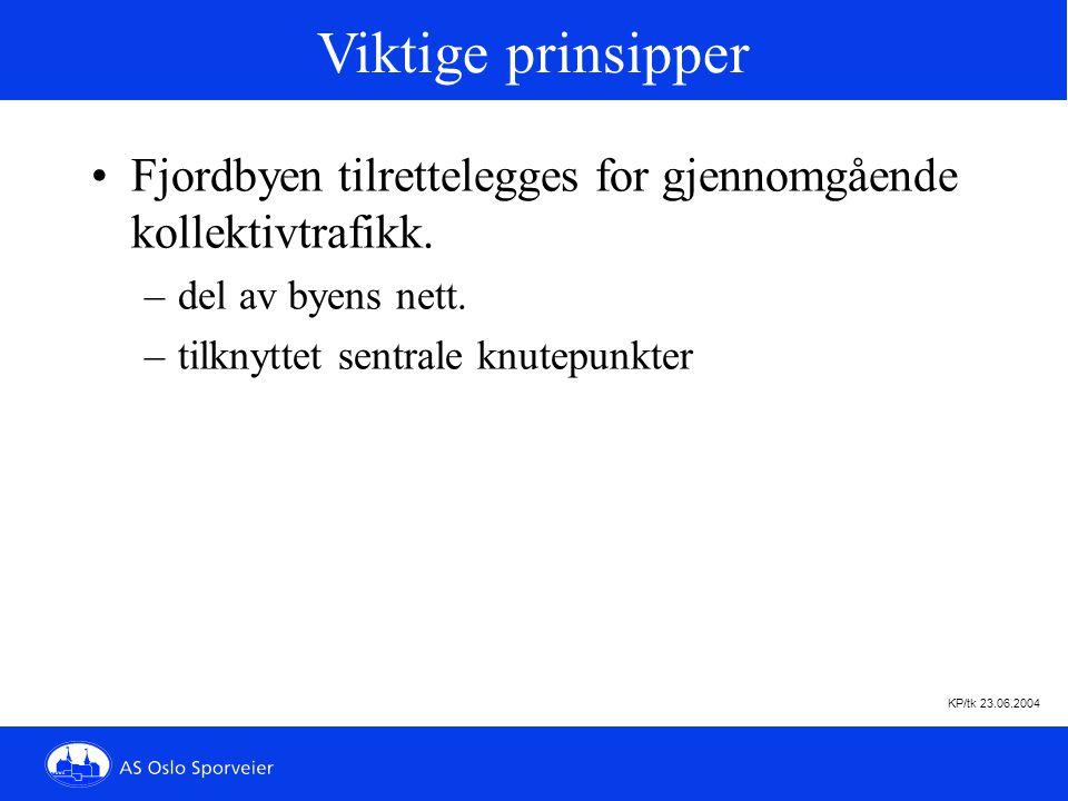 Viktige prinsipper KP/tk 23.06.2004 Planlegg på forh å n d Fjordbyen tilrettelegges for gjennomgående kollektivtrafikk. –del av byens nett. –tilknytte