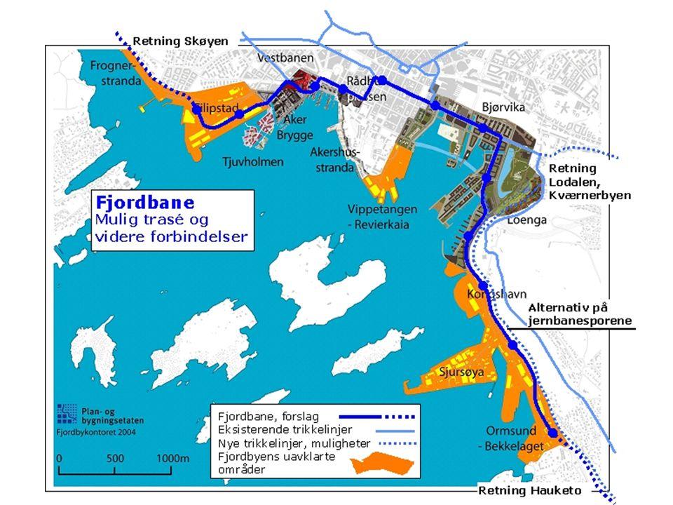 Viktige prinsipper KP/tk 23.06.2004 Planlegg på forh å n d Fjordbyen tilrettelegges for gjennomgående kollektivtrafikk.