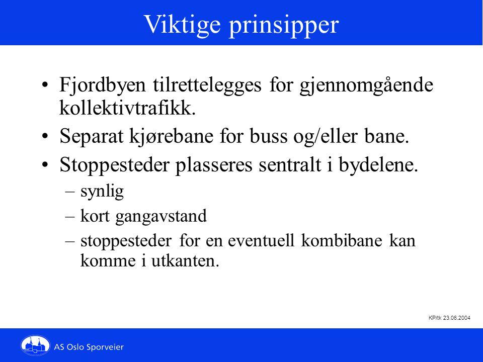 Viktige prinsipper KP/tk 23.06.2004 Planlegg på forh å n d Fjordbyen tilrettelegges for gjennomgående kollektivtrafikk. Separat kjørebane for buss og/