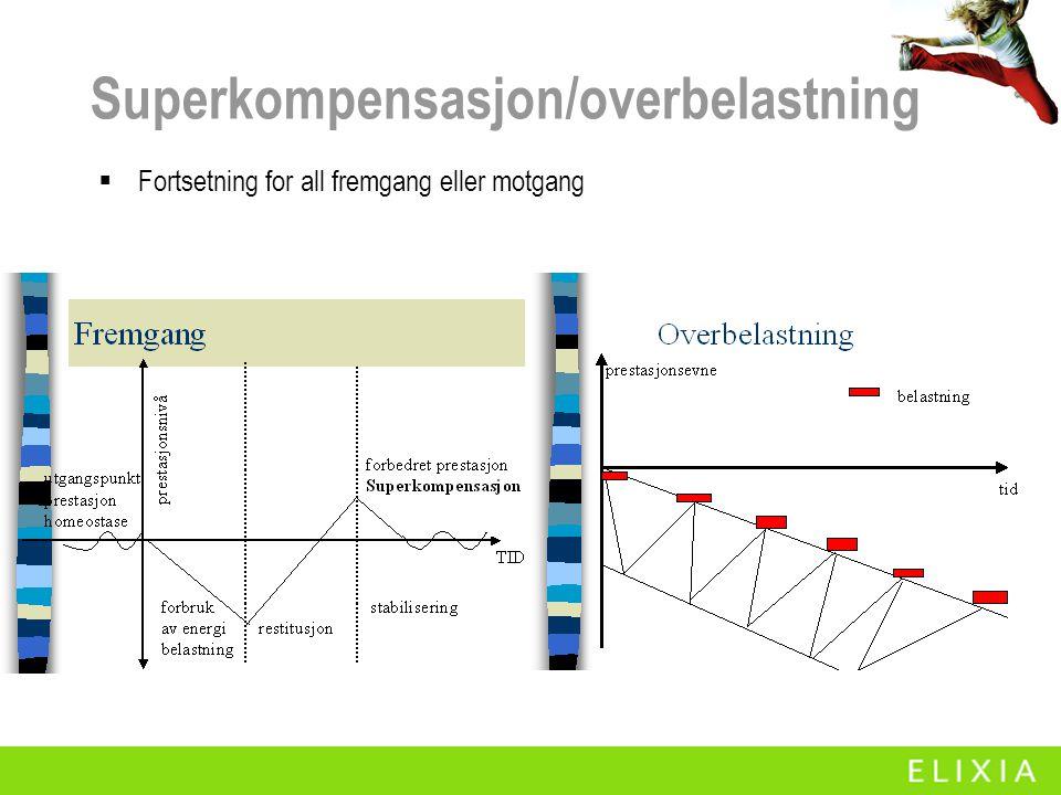 Superkompensasjon/overbelastning  Fortsetning for all fremgang eller motgang