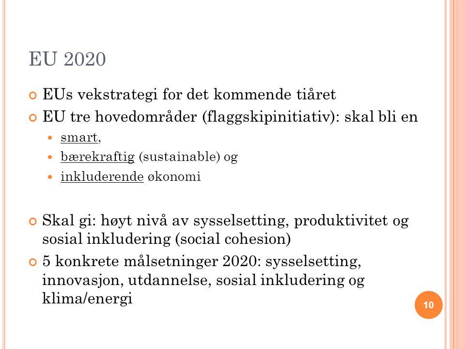 EU 2020 EUs vekstrategi for det kommende tiåret EU tre hovedområder (flaggskipinitiativ): skal bli en smart, bærekraftig (sustainable) og inkluderende økonomi Skal gi: høyt nivå av sysselsetting, produktivitet og sosial inkludering (social cohesion) 5 konkrete målsetninger 2020: sysselsetting, innovasjon, utdannelse, sosial inkludering og klima/energi 10