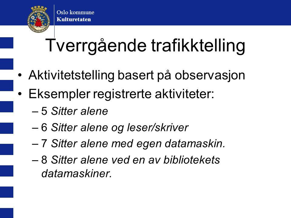 Oslo kommune Kulturetaten Tverrgående trafikktelling Aktivitetstelling basert på observasjon Eksempler registrerte aktiviteter: –5 Sitter alene –6 Sit