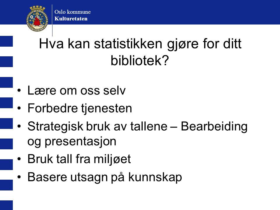 Oslo kommune Kulturetaten Hva kan statistikken gjøre for ditt bibliotek? Lære om oss selv Forbedre tjenesten Strategisk bruk av tallene – Bearbeiding