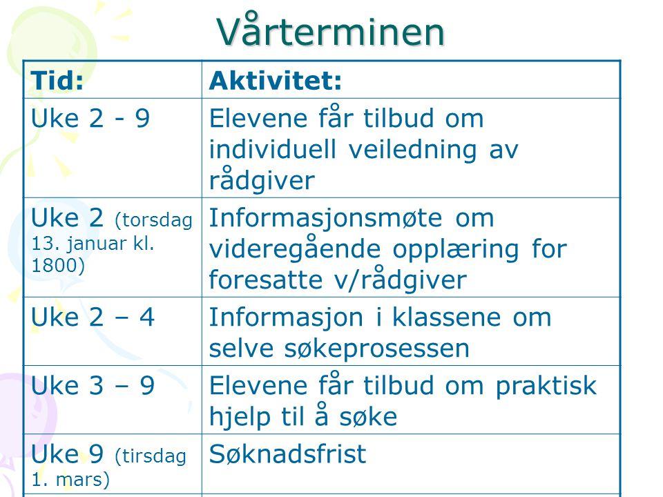 Vårterminen Tid:Aktivitet: Uke 2 - 9Elevene får tilbud om individuell veiledning av rådgiver Uke 2 (torsdag 13.