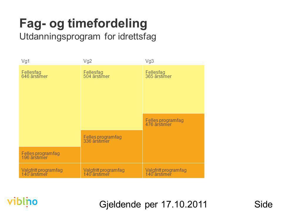 Gjeldende per 17.10.2011Side 10 Fag- og timefordeling Utdanningsprogram for idrettsfag Timetallene er oppgitt i 60-minutters enheter.