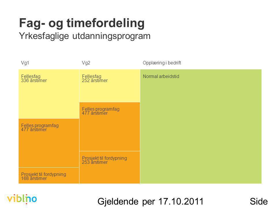 Gjeldende per 17.10.2011Side 11 Fag- og timefordeling Yrkesfaglige utdanningsprogram Timetallene er oppgitt i 60-minutters enheter.