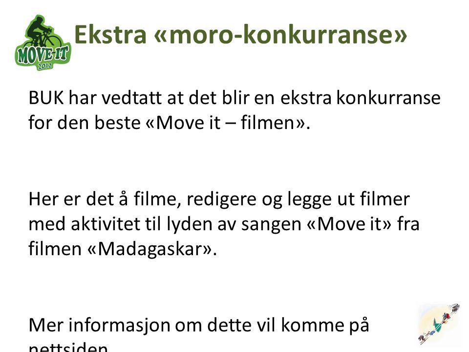 Ekstra «moro-konkurranse» BUK har vedtatt at det blir en ekstra konkurranse for den beste «Move it – filmen». Her er det å filme, redigere og legge ut