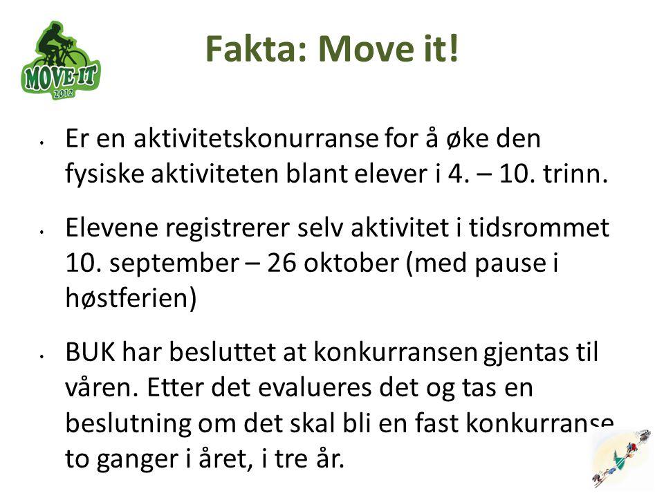 Fakta: Move it! Er en aktivitetskonurranse for å øke den fysiske aktiviteten blant elever i 4. – 10. trinn. Elevene registrerer selv aktivitet i tidsr