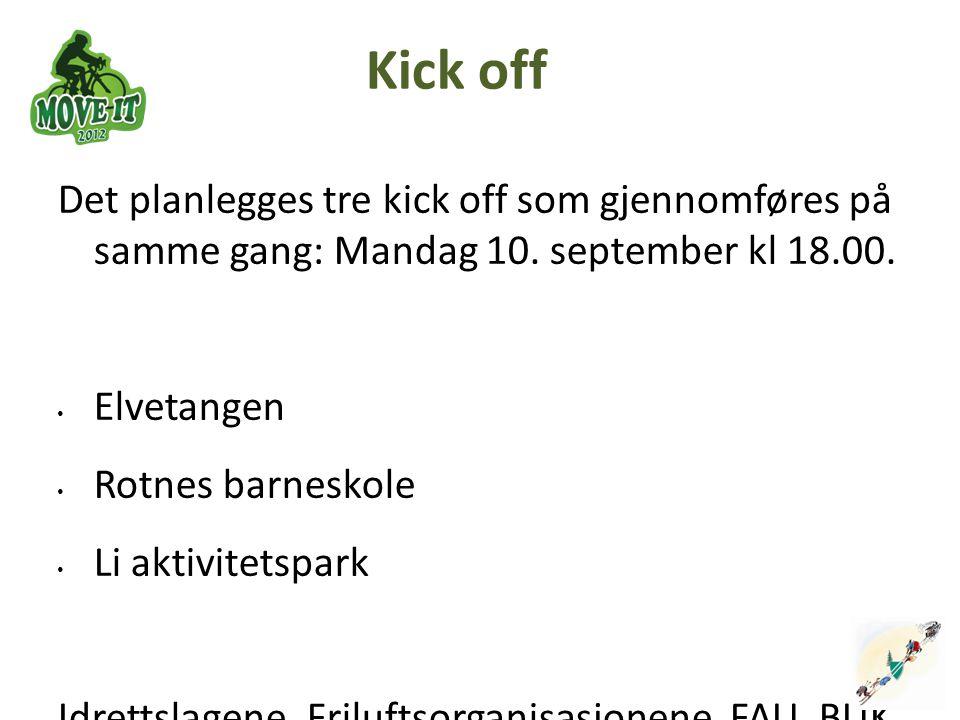 Kick off Det planlegges tre kick off som gjennomføres på samme gang: Mandag 10. september kl 18.00. Elvetangen Rotnes barneskole Li aktivitetspark Idr