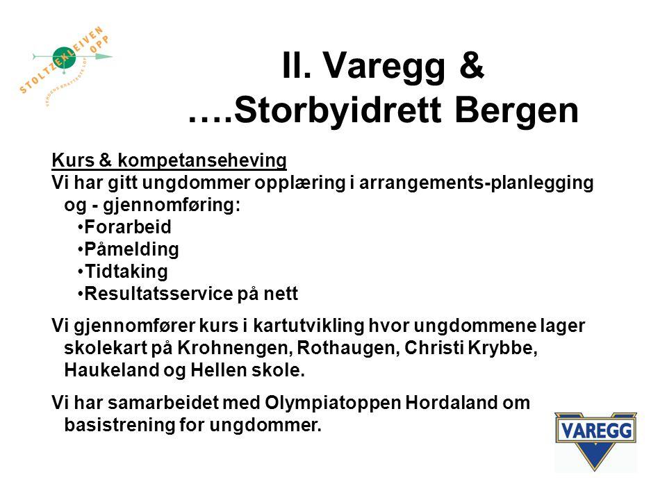 Il. Varegg & ….Storbyidrett Bergen Kurs & kompetanseheving Vi har gitt ungdommer opplæring i arrangements-planlegging og - gjennomføring: Forarbeid På