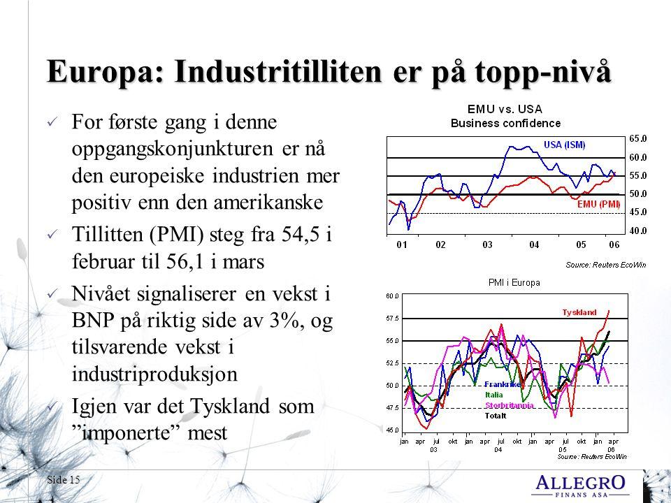 Side 15 Europa: Industritilliten er på topp-nivå For første gang i denne oppgangskonjunkturen er nå den europeiske industrien mer positiv enn den amerikanske Tillitten (PMI) steg fra 54,5 i februar til 56,1 i mars Nivået signaliserer en vekst i BNP på riktig side av 3%, og tilsvarende vekst i industriproduksjon Igjen var det Tyskland som imponerte mest
