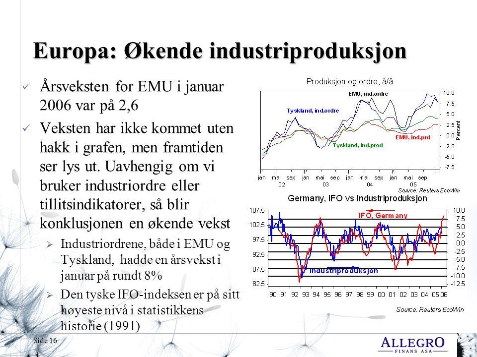 Side 16 Europa: Økende industriproduksjon Årsveksten for EMU i januar 2006 var på 2,6 Veksten har ikke kommet uten hakk i grafen, men framtiden ser ly
