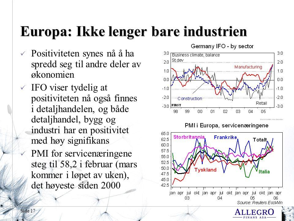 Side 17 Europa: Ikke lenger bare industrien Positiviteten synes nå å ha spredd seg til andre deler av økonomien IFO viser tydelig at positiviteten nå også finnes i detaljhandelen, og både detaljhandel, bygg og industri har en positivitet med høy signifikans PMI for servicenæringene steg til 58,2 i februar (mars kommer i løpet av uken), det høyeste siden 2000