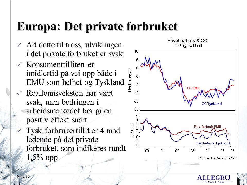 Side 19 Europa: Det private forbruket Alt dette til tross, utviklingen i det private forbruket er svak Konsumenttilliten er imidlertid på vei opp både