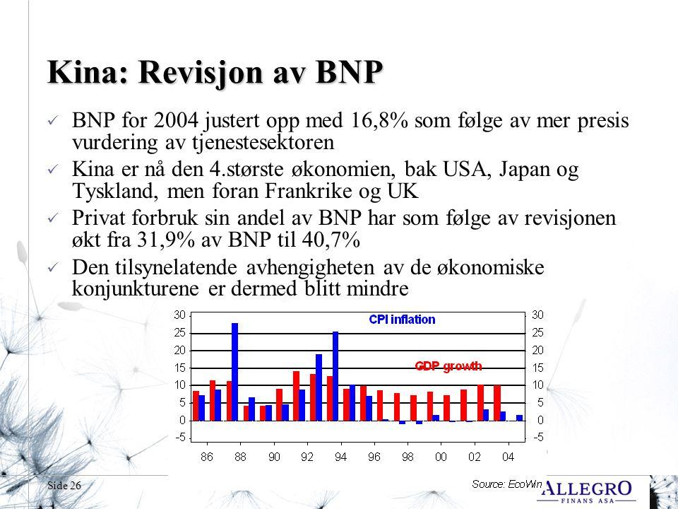 Side 26 Kina: Revisjon av BNP BNP for 2004 justert opp med 16,8% som følge av mer presis vurdering av tjenestesektoren Kina er nå den 4.største økonomien, bak USA, Japan og Tyskland, men foran Frankrike og UK Privat forbruk sin andel av BNP har som følge av revisjonen økt fra 31,9% av BNP til 40,7% Den tilsynelatende avhengigheten av de økonomiske konjunkturene er dermed blitt mindre