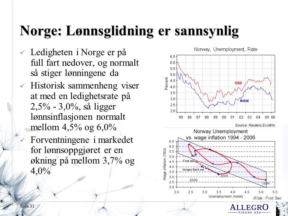 Side 31 Norge: Lønnsglidning er sannsynlig Ledigheten i Norge er på full fart nedover, og normalt så stiger lønningene da Historisk sammenheng viser at med en ledighetsrate på 2,5% - 3,0%, så ligger lønnsinflasjonen normalt mellom 4,5% og 6,0% Forventningene i markedet for lønnsoppgjøret er en økning på mellom 3,7% og 4,0% Kilde : First Sec