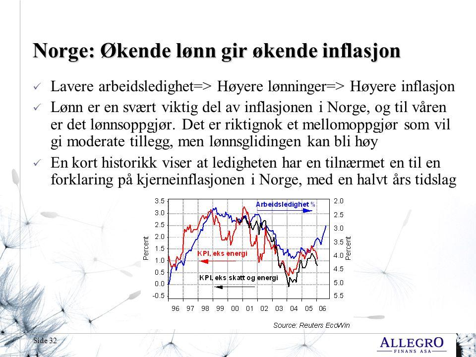 Side 32 Norge: Økende lønn gir økende inflasjon Lavere arbeidsledighet=> Høyere lønninger=> Høyere inflasjon Lønn er en svært viktig del av inflasjonen i Norge, og til våren er det lønnsoppgjør.