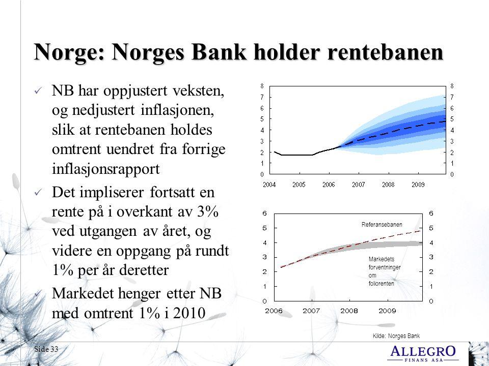 Side 33 Norge: Norges Bank holder rentebanen NB har oppjustert veksten, og nedjustert inflasjonen, slik at rentebanen holdes omtrent uendret fra forri