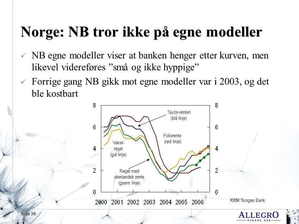 Side 36 Norge: NB tror ikke på egne modeller NB egne modeller viser at banken henger etter kurven, men likevel videreføres små og ikke hyppige Forrige gang NB gikk mot egne modeller var i 2003, og det ble kostbart Taylor-renten (blå linje) Foliorente (rød linje) Vekst- regel (gul linje) Regel med utenlandsk rente (grønn linje) Kilde: Norges Bank