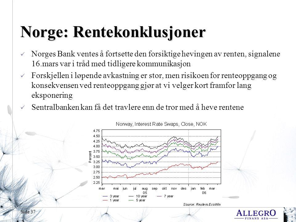 Side 37 Norge: Rentekonklusjoner Norges Bank ventes å fortsette den forsiktige hevingen av renten, signalene 16.mars var i tråd med tidligere kommunik