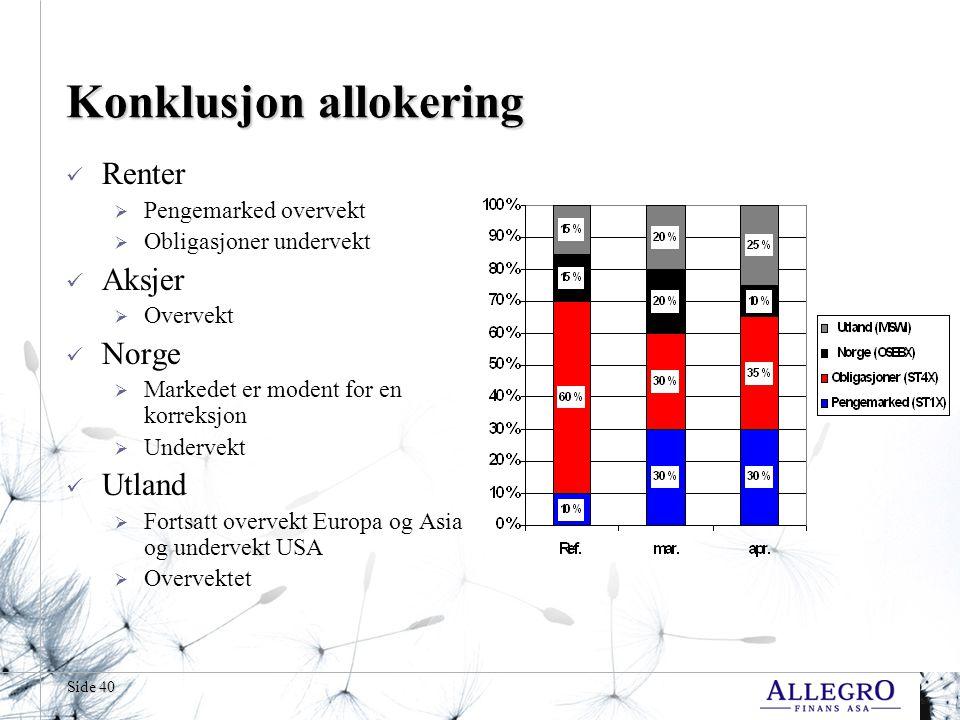 Side 40 Konklusjon allokering Renter  Pengemarked overvekt  Obligasjoner undervekt Aksjer  Overvekt Norge  Markedet er modent for en korreksjon  Undervekt Utland  Fortsatt overvekt Europa og Asia og undervekt USA  Overvektet