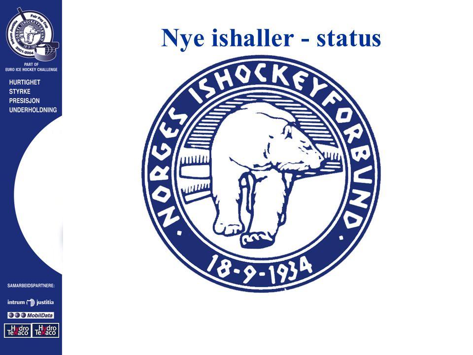 Utfordringer  Oslo – NIHF anleggsplan sier 2 nye haller, klubber/krets har ingen prosjekter i sikte, ei heller initiativer i den retning  Tromsø – Den lokale ishockeyklubben har startet arbeidet for å få bygget ishall.